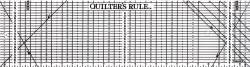 Quilters Rule Lineal, Rechteck 6x24 inch