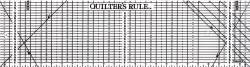 Quilters Rule Lineal, Rechteck 6.5x24 inch